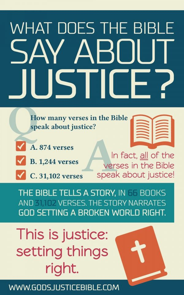 infographic_bible